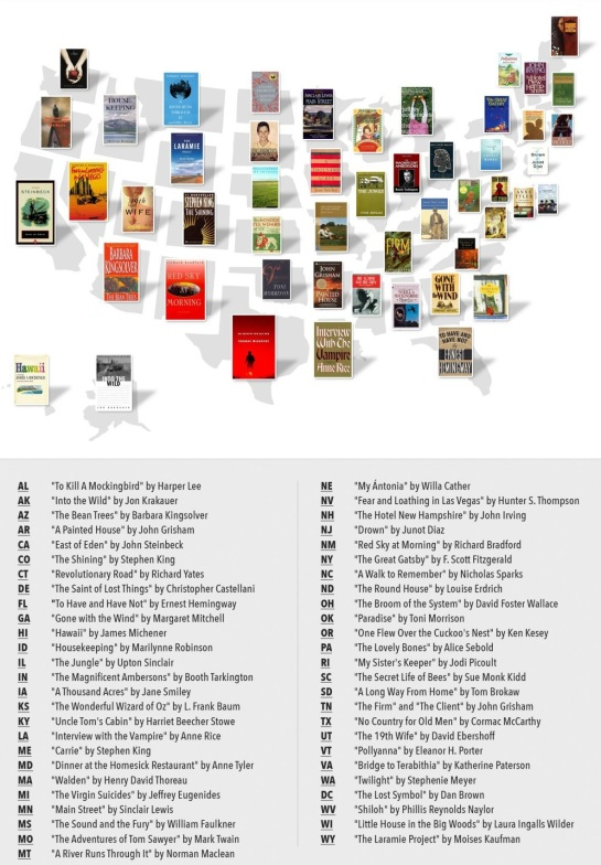 books in set each state